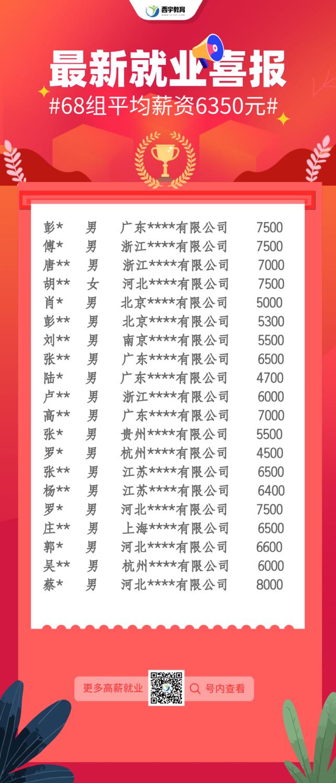 就业喜报修改版_自定义cm_2021-01-19-0.png